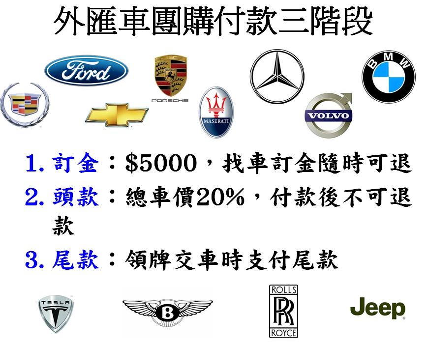 外匯車團購買車付款方式分成三階段:訂金、頭款及尾款